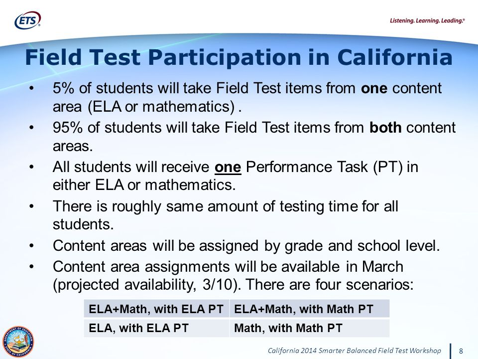 California 2014 Smarter Balanced Field Test Workshop 8 5% of students will take Field Test items from one content area (ELA or mathematics).