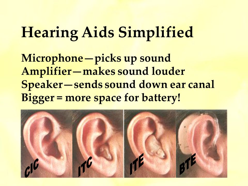 Hearing Aids Simplified Microphonepicks up sound Amplifiermakes sound louder Speakersends sound down ear canal Bigger = more space for battery!