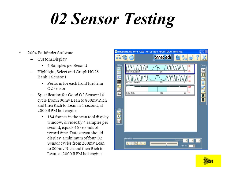 02 Sensor Testing 2004 Pathfinder Software –Custom Display 4 Samples per Second –Highlight, Select and Graph HO2S Bank 1 Sensor 1 Perform for each fro