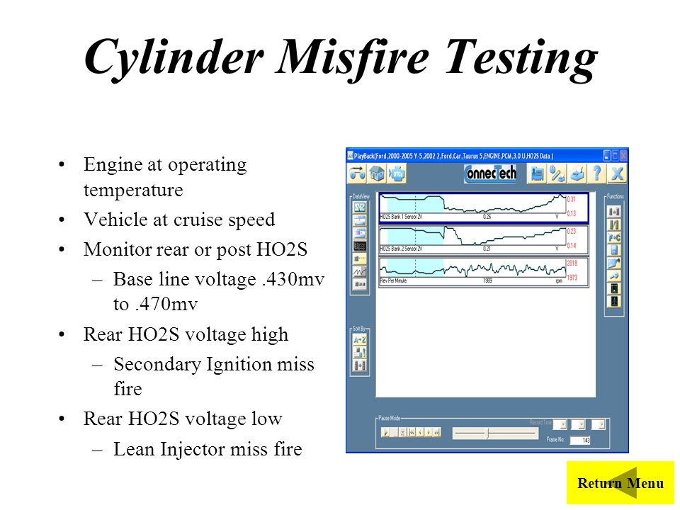 Cylinder Misfire Testing Engine at operating temperature Vehicle at cruise speed Monitor rear or post HO2S –Base line voltage.430mv to.470mv Rear HO2S