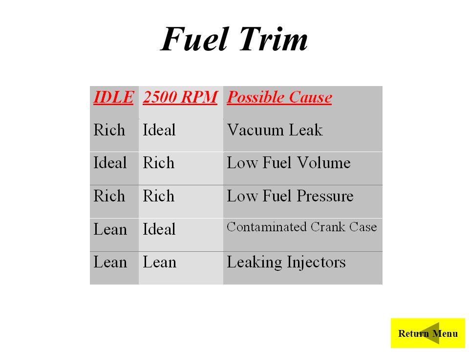Fuel Trim Return Menu