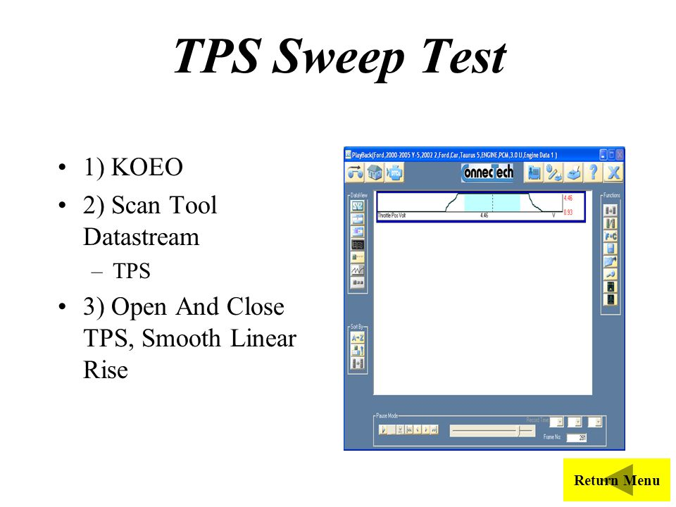 TPS Sweep Test 1) KOEO 2) Scan Tool Datastream –TPS 3) Open And Close TPS, Smooth Linear Rise Return Menu