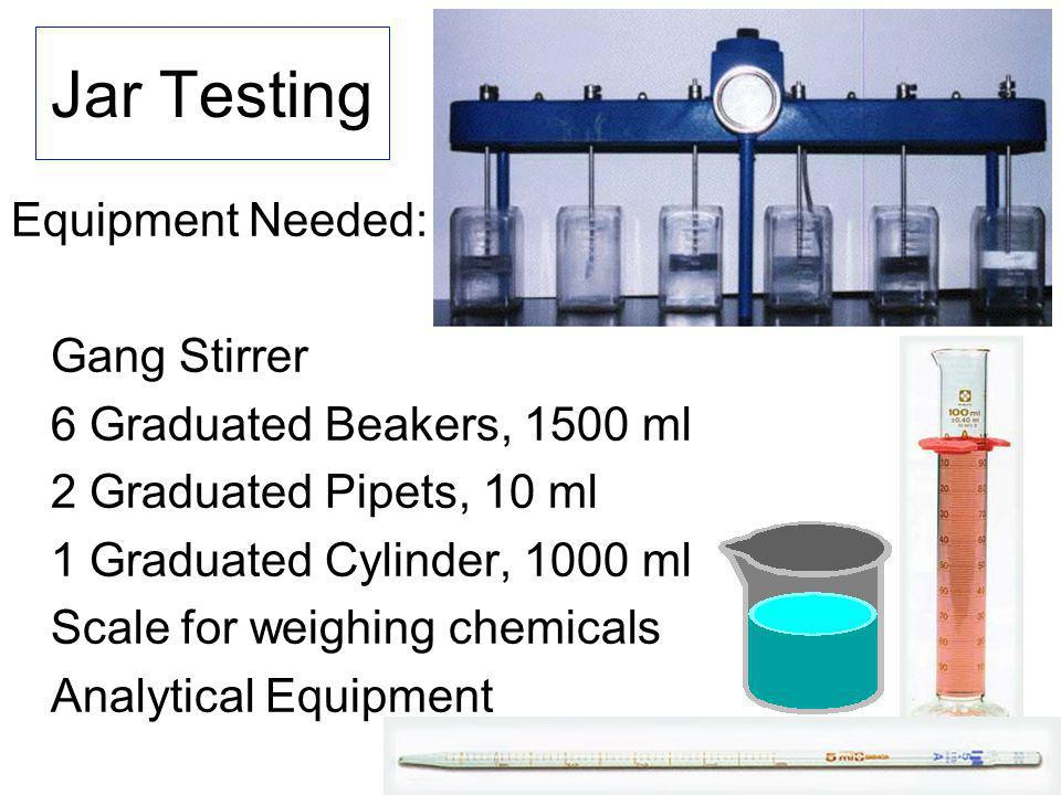 Jar Testing Equipment Needed: Gang Stirrer 6 Graduated Beakers, 1500 ml 2 Graduated Pipets, 10 ml 1 Graduated Cylinder, 1000 ml Scale for weighing chemicals Analytical Equipment