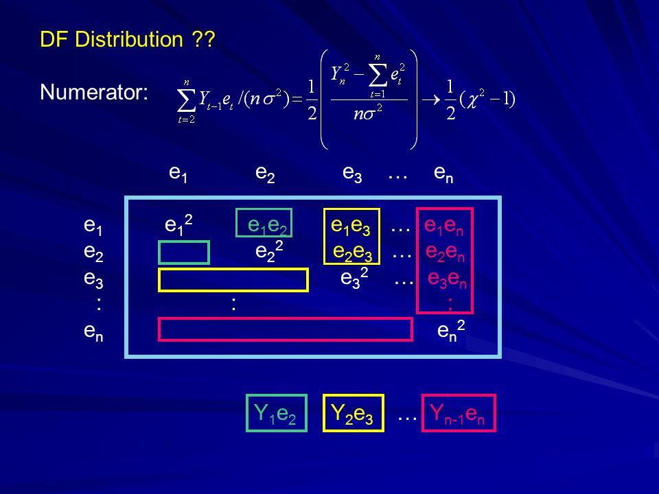 DF Distribution .