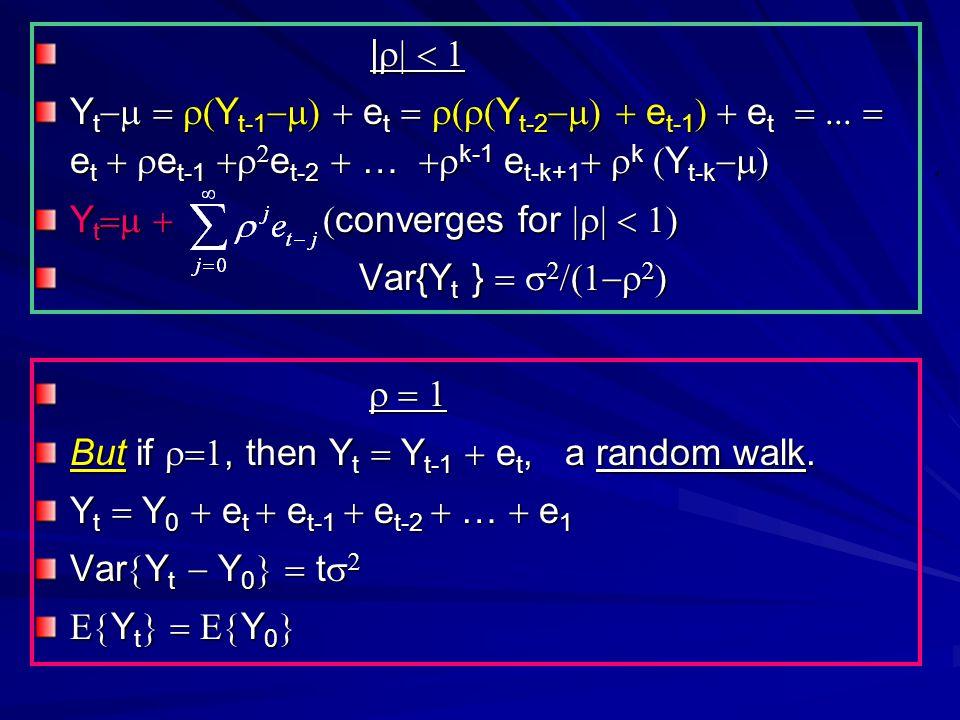 | | Y t Y t-1 e t Y t-2 e t-1 e t e t e t-1 e t-2 … k-1 e t-k+1 k Y t-k Y t converges for Var{Y t } Var{Y t } But if, then Y t Y t-1 e t, a random walk.