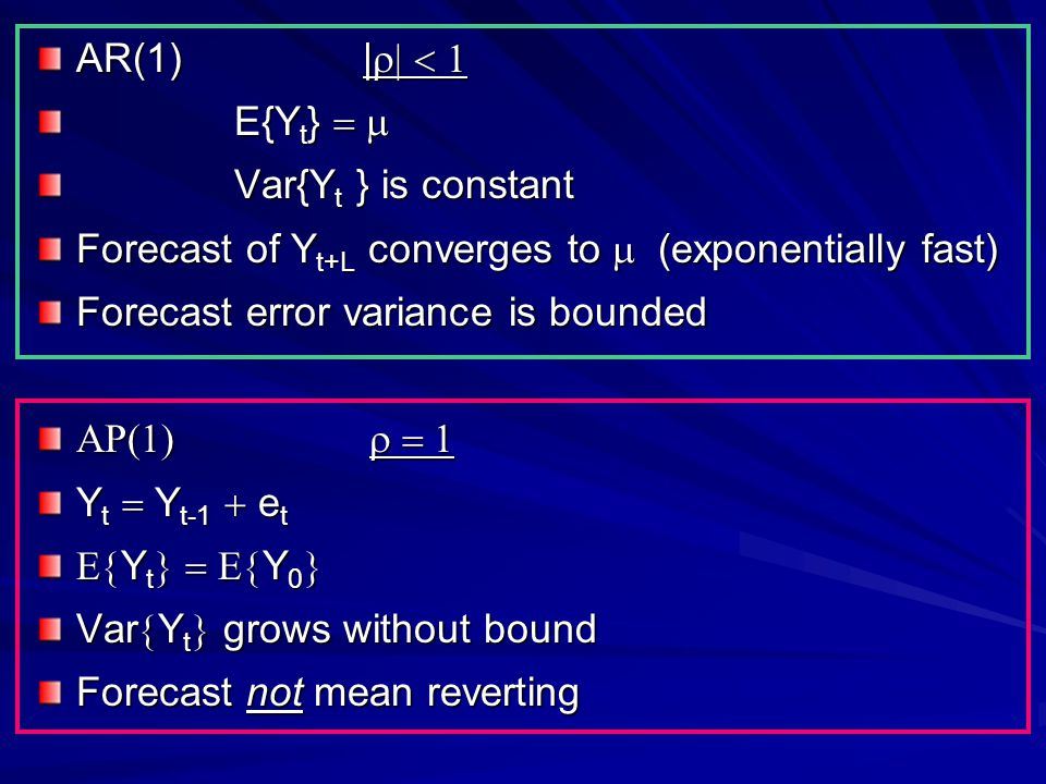 AR(1) | E{Y t } E{Y t } Var{Y t } is constant Var{Y t } is constant Forecast of Y t+L converges to (exponentially fast) Forecast error variance is bounded Y t Y t-1 e t Y t Y 0 Y t Y 0 Var Y t grows without bound Forecast not mean reverting