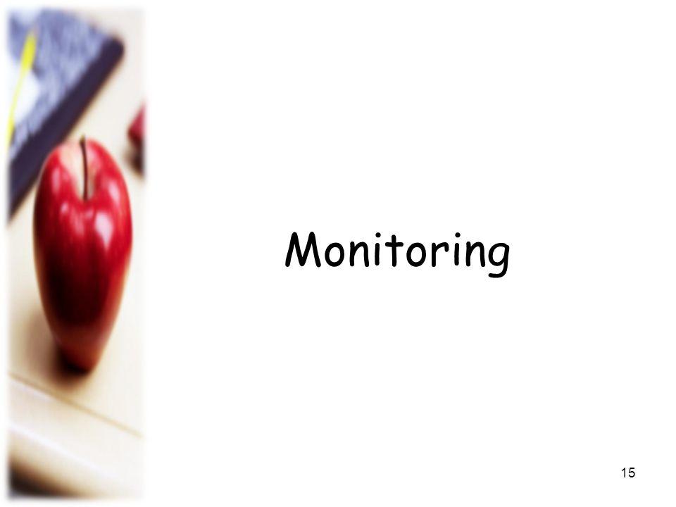 Monitoring 15
