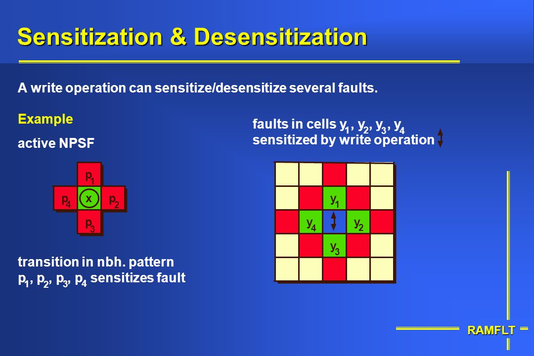 RAMFLT Sensitization & Desensitization active NPSF y y y y 1 2 3 4 Example A write operation can sensitize/desensitize several faults. 3 x p p p p 2 1
