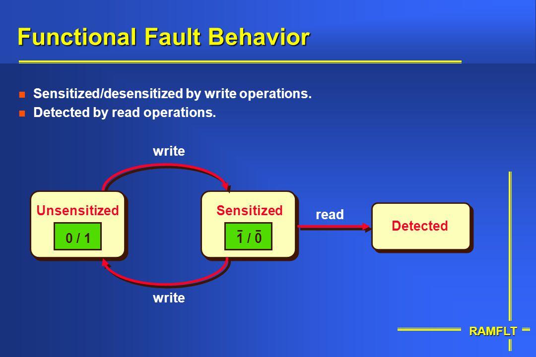 RAMFLT Functional Fault Behavior Sensitized read write Unsensitized Detected 0 / 1 1 / 0 n n Sensitized/desensitized by write operations. n n Detected