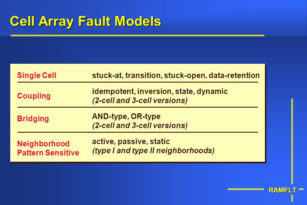 RAMFLT Cell Array Fault Models stuck-at, transition, stuck-open, data-retention Coupling Bridging Neighborhood Pattern Sensitive Single Cell idempoten