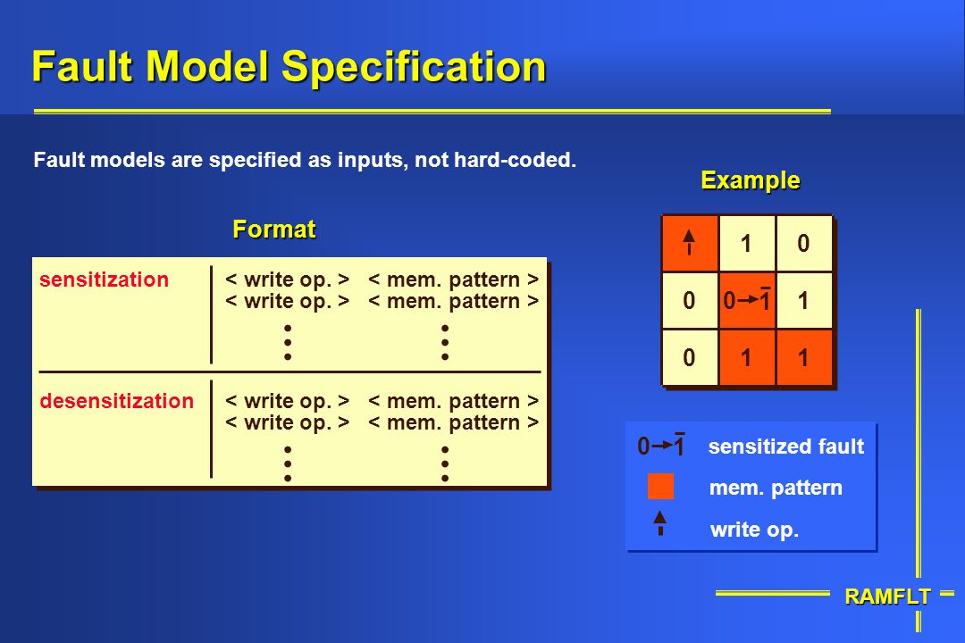 RAMFLT Fault models are specified as inputs, not hard-coded. Fault Model Specification sensitization desensitization Format............ Example 1 1 0