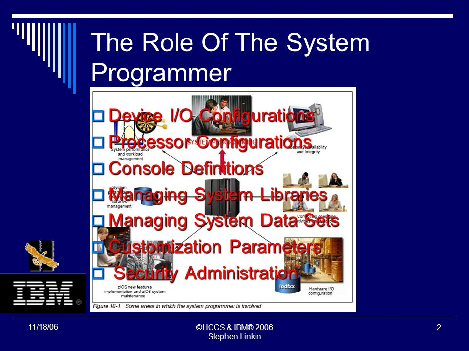 ©HCCS & IBM® 2006 Stephen Linkin 1 Overview Of System Programming Stephen S.