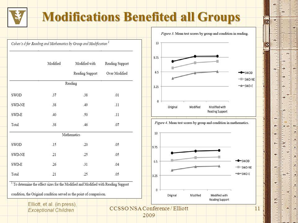 Modifications Benefited all Groups Modifications Benefited all Groups CCSSO NSA Conference / Elliott 2009 11 Elliott, et al.