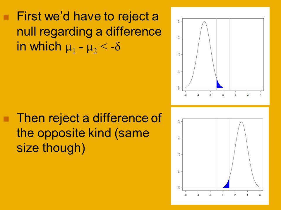First wed have to reject a null regarding a difference in which μ 1 - μ 2 < -δ Then reject a difference of the opposite kind (same size though)