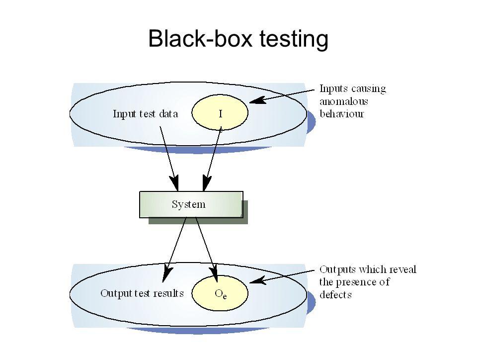 Black-box testing