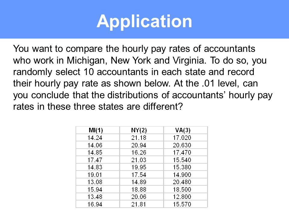 Application You want to compare the hourly pay rates of accountants who work in Michigan, New York and Virginia. To do so, you randomly select 10 acco