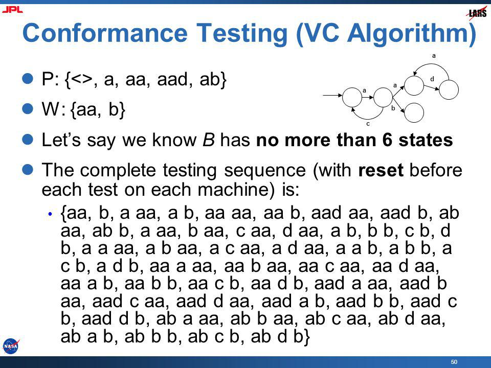 50 Conformance Testing (VC Algorithm) P: {<>, a, aa, aad, ab} W: {aa, b} Lets say we know B has no more than 6 states The complete testing sequence (with reset before each test on each machine) is: {aa, b, a aa, a b, aa aa, aa b, aad aa, aad b, ab aa, ab b, a aa, b aa, c aa, d aa, a b, b b, c b, d b, a a aa, a b aa, a c aa, a d aa, a a b, a b b, a c b, a d b, aa a aa, aa b aa, aa c aa, aa d aa, aa a b, aa b b, aa c b, aa d b, aad a aa, aad b aa, aad c aa, aad d aa, aad a b, aad b b, aad c b, aad d b, ab a aa, ab b aa, ab c aa, ab d aa, ab a b, ab b b, ab c b, ab d b} a c a b a d