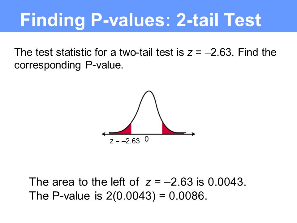 The test statistic for a two-tail test is z = –2.63.