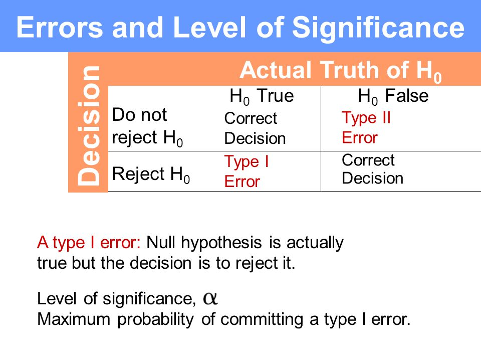 Hypothesis Testing for the Mean (n 30) Section 7.2