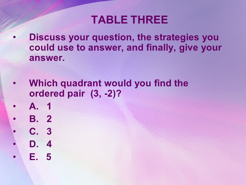 TABLE FOUR Discuss this question and decide what strategies could be used to answer it.
