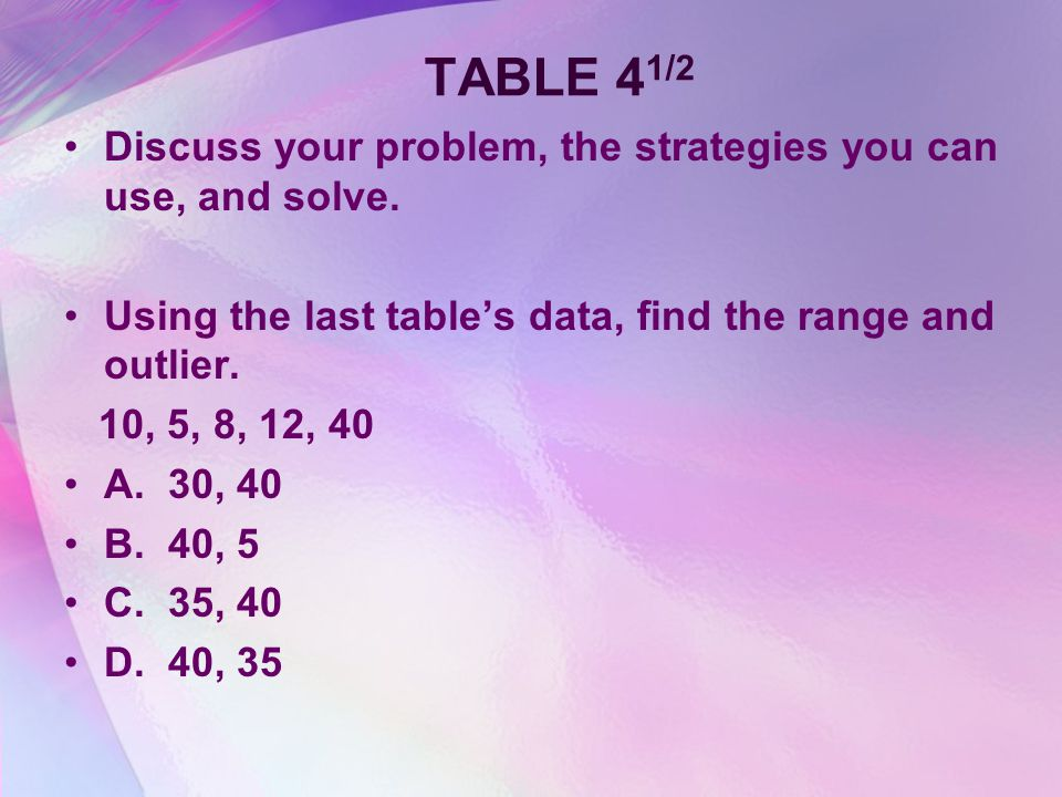 TABLE ONE Discuss your problem, the strategies you can use, and solve.