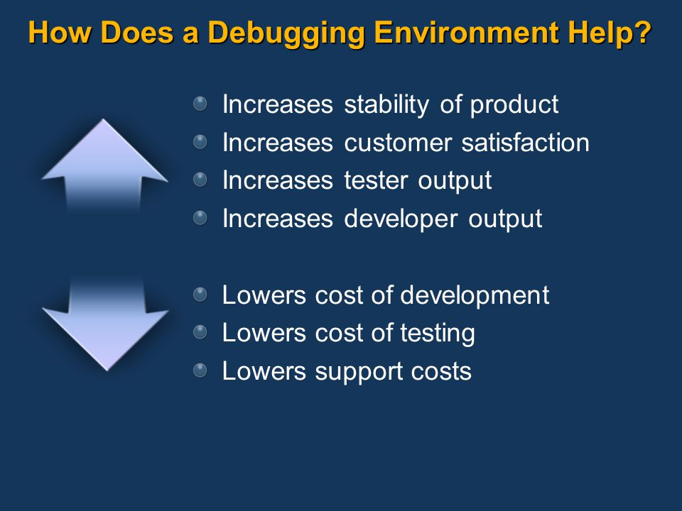 Increases stability of product Increases customer satisfaction Increases tester output Increases developer output Lowers cost of development Lowers co