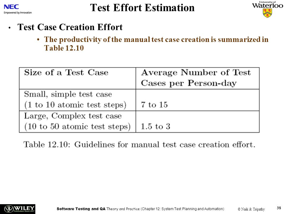 Software Testing and QA Theory and Practice (Chapter 12: System Test Planning and Automation) © Naik & Tripathy 38 Test Effort Estimation Test Case Cr