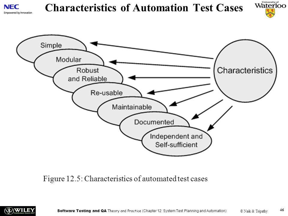 Software Testing and QA Theory and Practice (Chapter 12: System Test Planning and Automation) © Naik & Tripathy 46 Characteristics of Automation Test