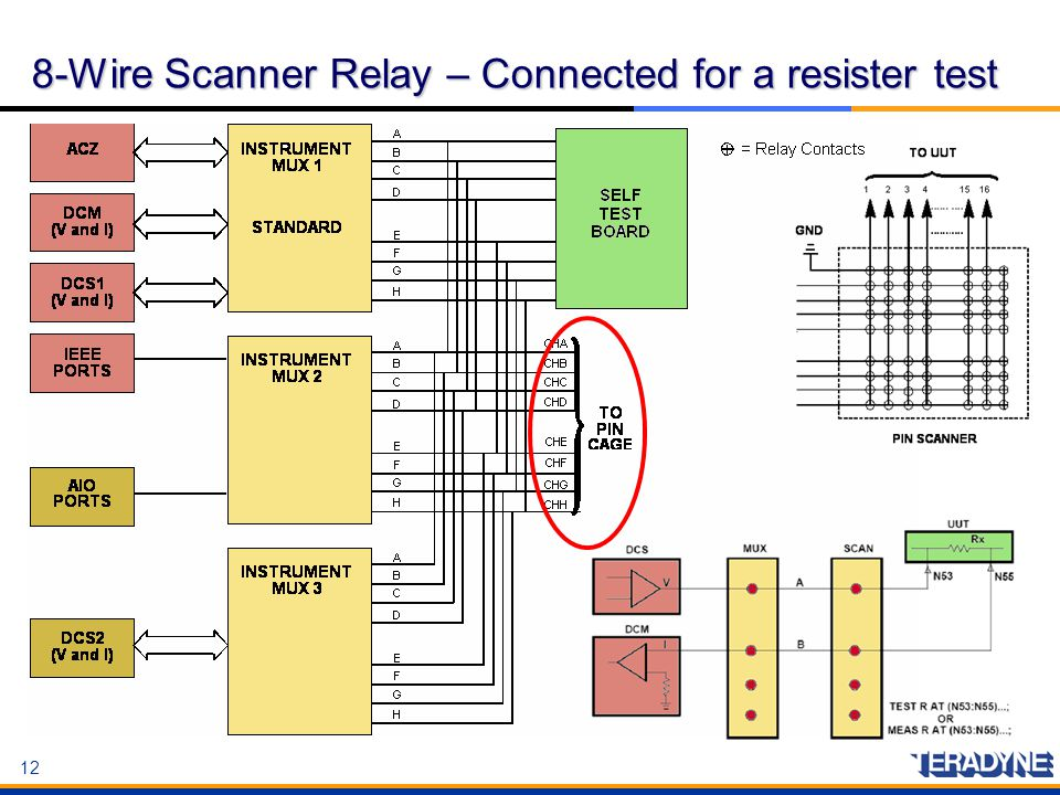 12 8-Wire Scanner Relay – Connected for a resister test
