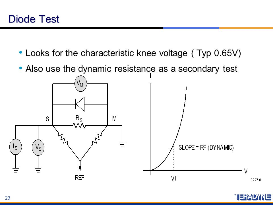 23 Diode Test Looks for the characteristic knee voltage ( Typ 0.65V) Also use the dynamic resistance as a secondary test Looks for the characteristic