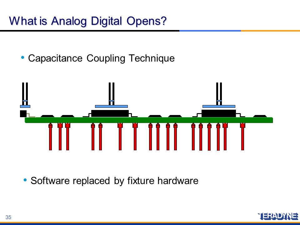 35 What is Analog Digital Opens? Capacitance Coupling Technique Software replaced by fixture hardware