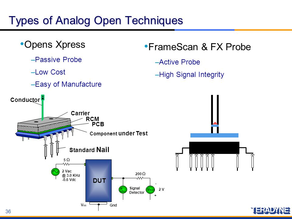 36 Types of Analog Open Techniques Opens Xpress –Passive Probe –Low Cost –Easy of Manufacture Opens Xpress –Passive Probe –Low Cost –Easy of Manufactu