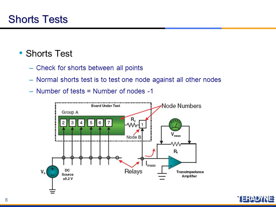 8 8 Shorts Tests Shorts Test –Check for shorts between all points –Normal shorts test is to test one node against all other nodes –Number of tests = N