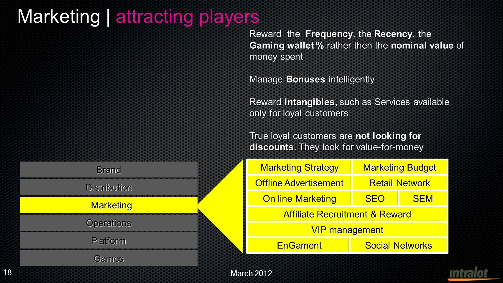 March 2012 PlatformPlatform OperationsOperations Marketing Marketing DistributionDistribution GamesGames BrandBrand Reward the Frequency, the Recency, the Gaming wallet % rather then the nominal value of money spent Manage Bonuses intelligently Reward intangibles, such as Services available only for loyal customers True loyal customers are not looking for discounts.