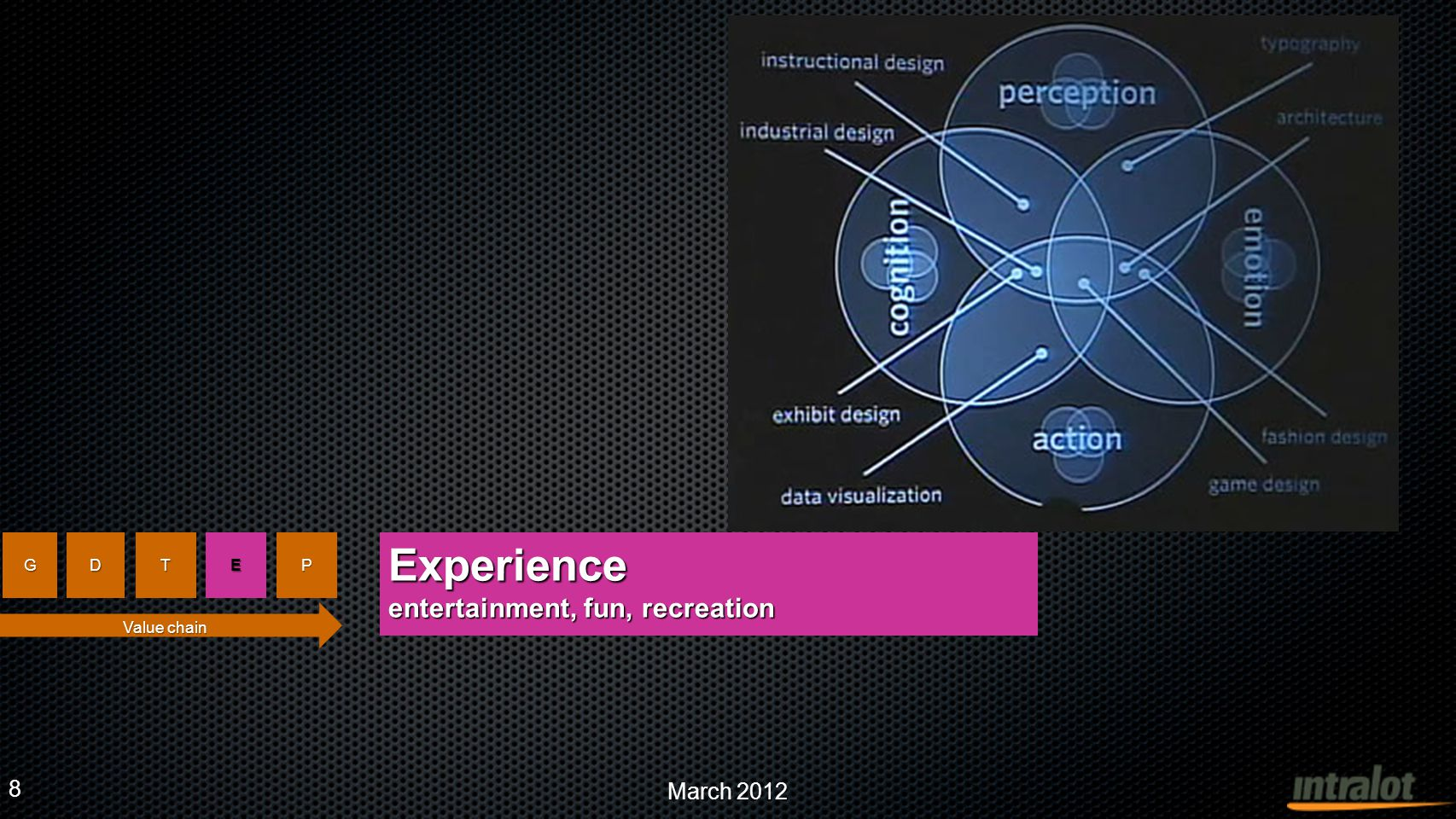 March 2012 Experience entertainment, fun, recreation GDTEP Value chain 8