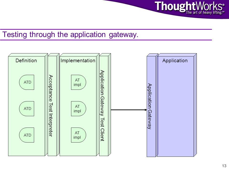13 Testing through the application gateway.