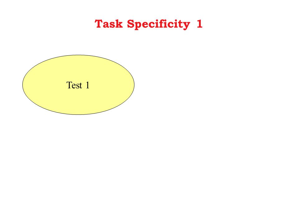 Task Specificity 1 Test 1