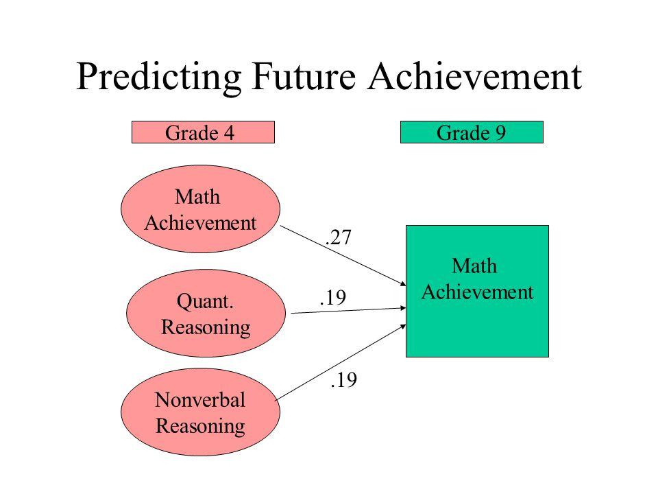 Predicting Future Achievement Math Achievement Math Achievement Quant. Reasoning Grade 4Grade 9.27.19 Nonverbal Reasoning.19