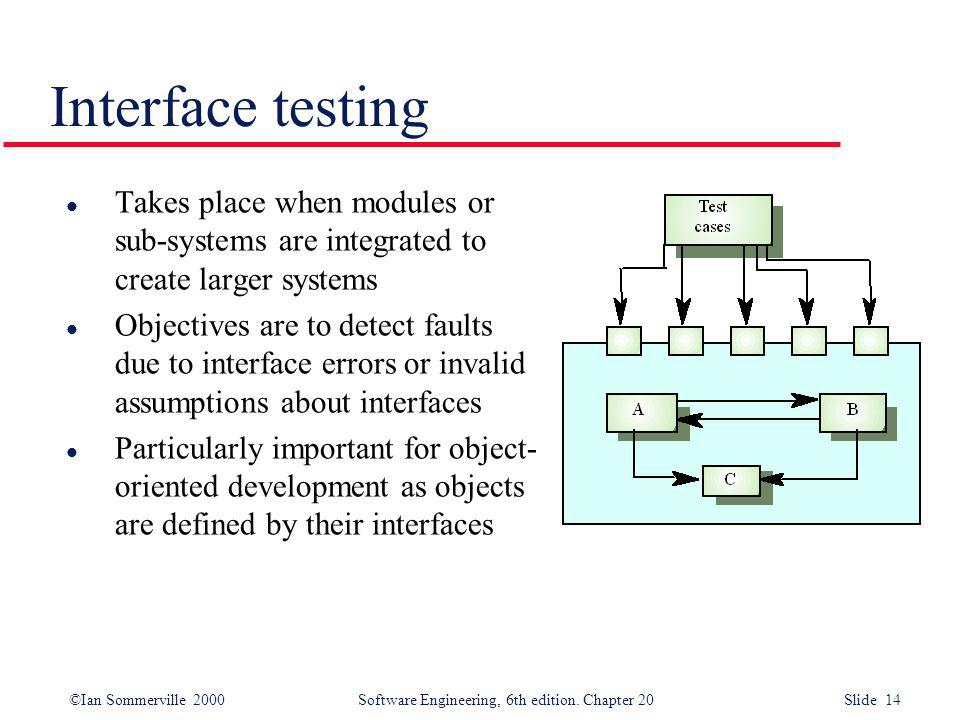 ©Ian Sommerville 2000 Software Engineering, 6th edition. Chapter 20 Slide 14 Interface testing l Takes place when modules or sub-systems are integrate