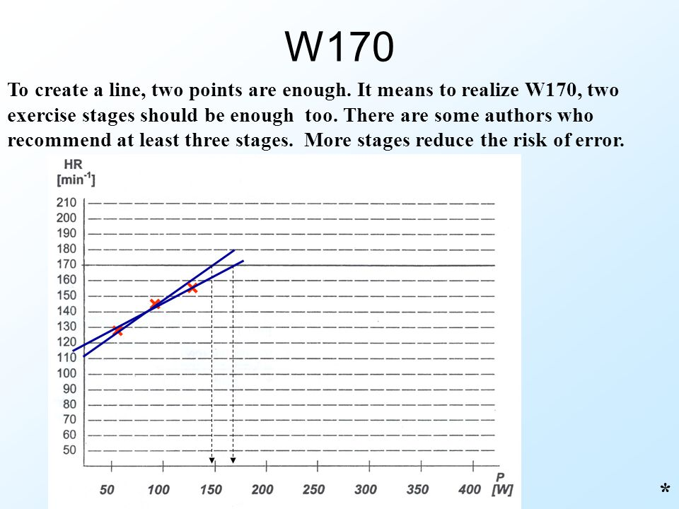 W170 * To create a line, two points are enough. It means to realize W170, two exercise stages should be enough too. There are some authors who recomme