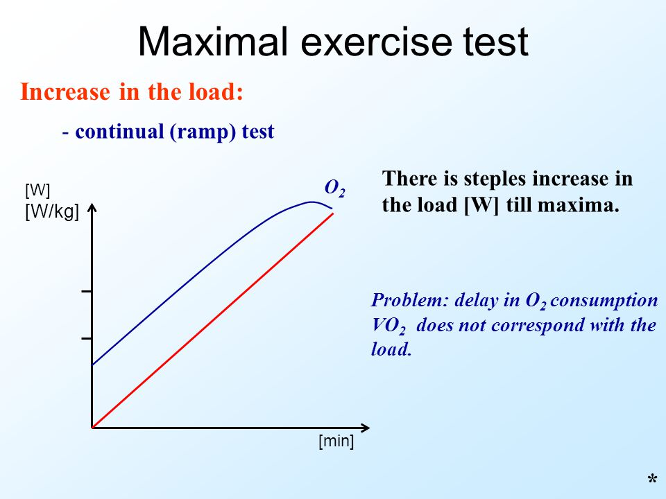 Maximal exercise test Increase in the load: - continual (ramp) test * [min] [W] [W/kg] There is steples increase in the load [W] till maxima. Problem: