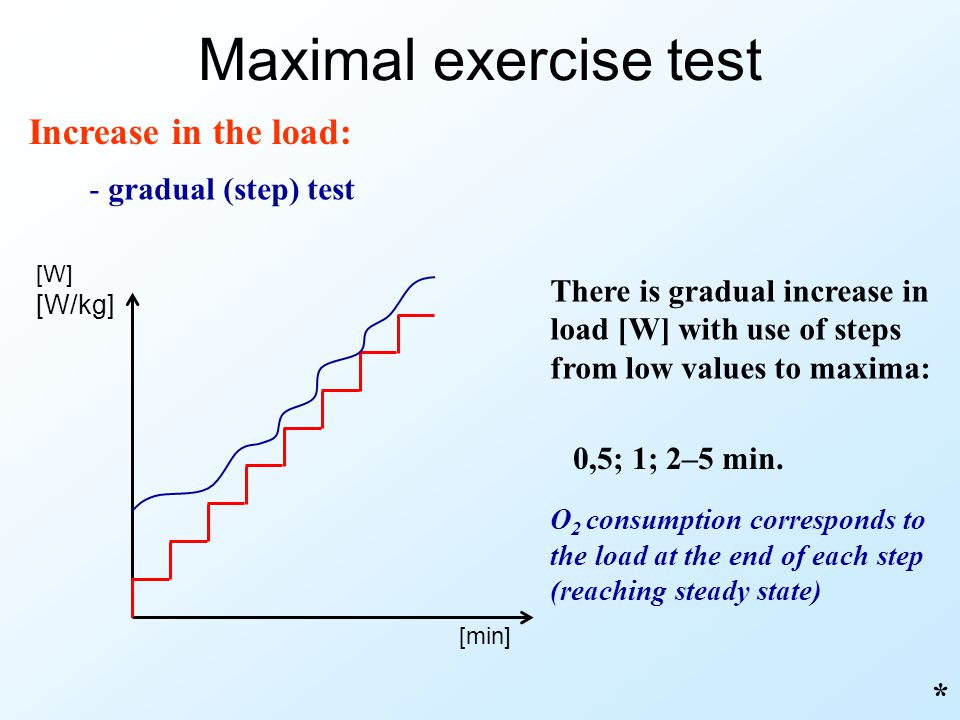 Maximal exercise test Increase in the load: - gradual (step) test * [min] [W] [W/kg] There is gradual increase in load [W] with use of steps from low