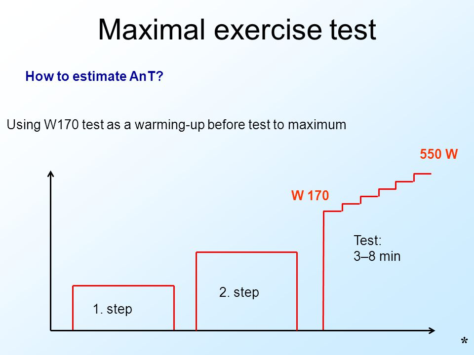 Maximal exercise test * How to estimate AnT? 550 W Using W170 test as a warming-up before test to maximum W 170 1. step Test: 3–8 min 2. step