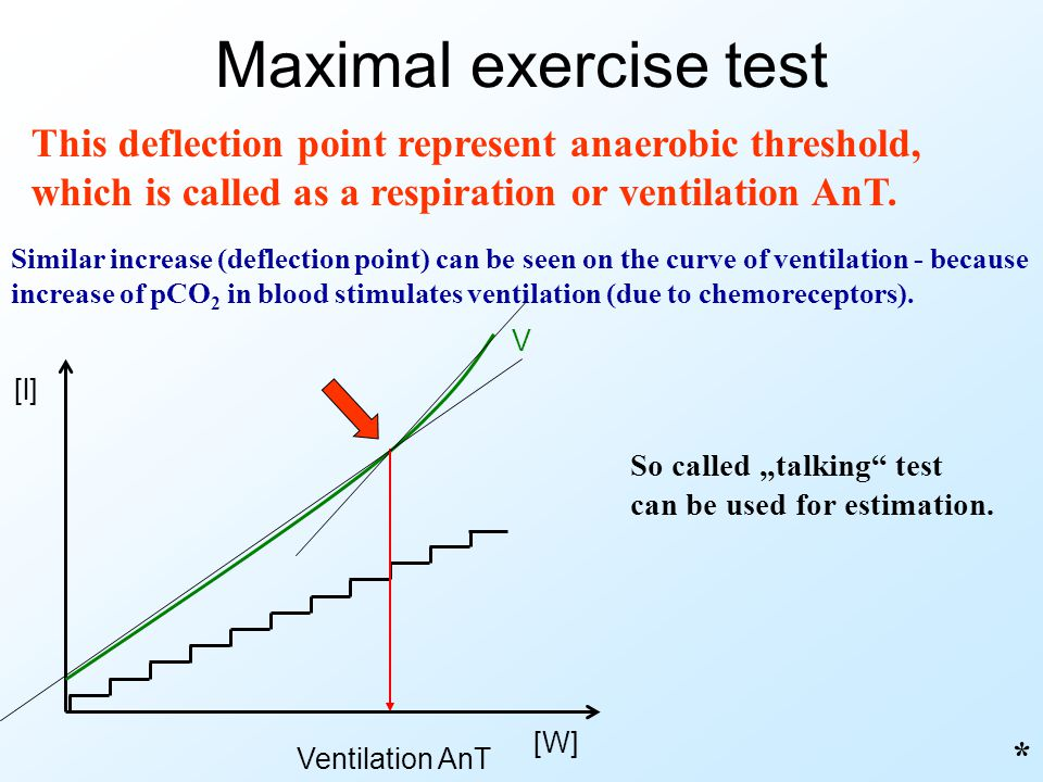 Maximal exercise test This deflection point represent anaerobic threshold, which is called as a respiration or ventilation AnT. * Similar increase (de