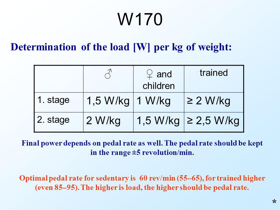 W170 * Determination of the load [W] per kg of weight: and children trained 1. stage 1,5 W/kg1 W/kg 2 W/kg 2. stage 2 W/kg1,5 W/kg 2,5 W/kg Final powe