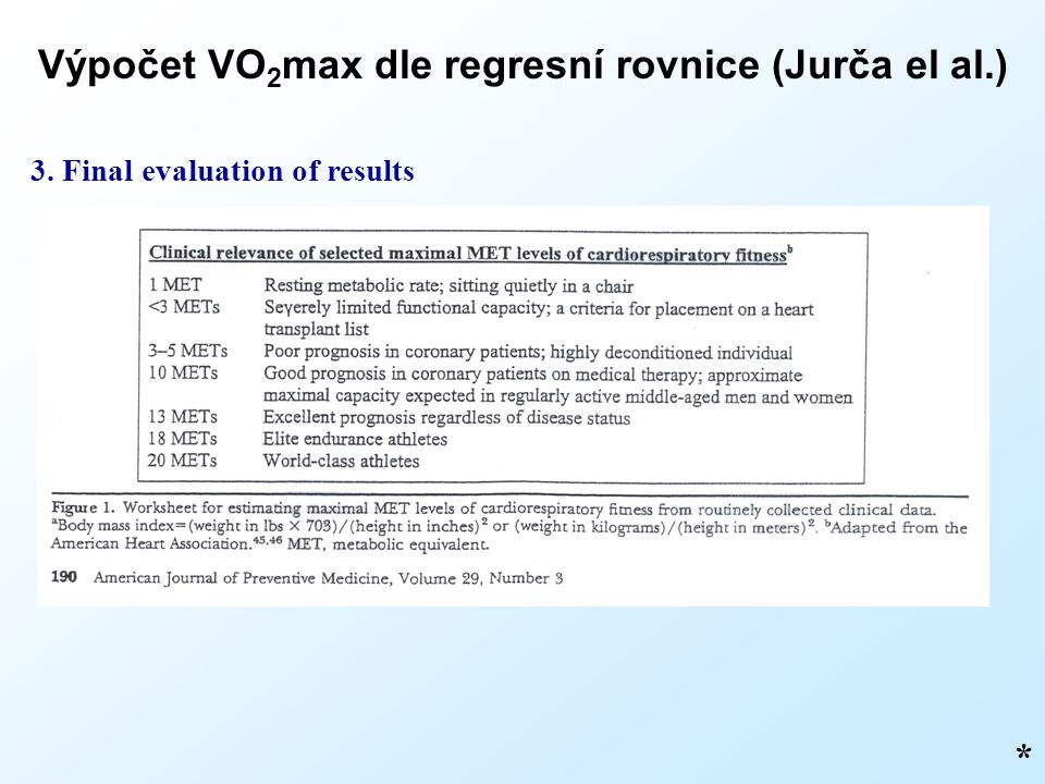 Výpočet VO 2 max dle regresní rovnice (Jurča el al.) * 3. Final evaluation of results