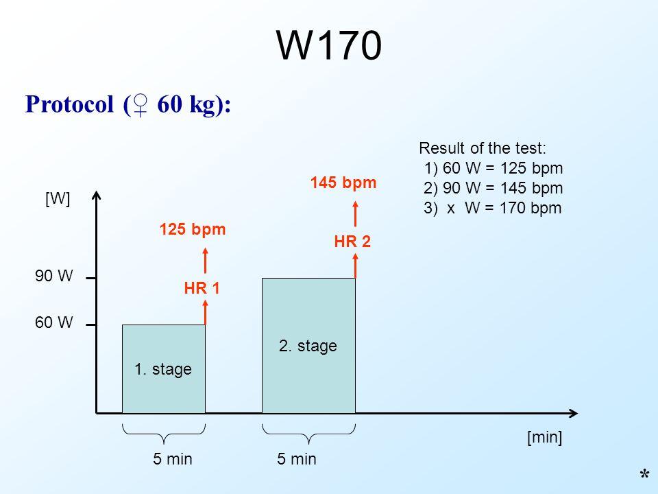 W170 * Protocol ( 60 kg): 1. stage [min] [W] 5 min 2. stage 5 min 60 W 90 W HR 1 125 bpm HR 2 145 bpm Result of the test: 1) 60 W = 125 bpm 2) 90 W =