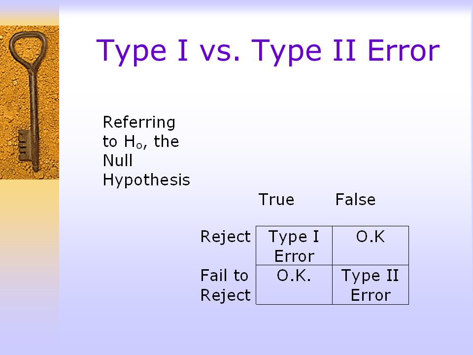 Type I vs. Type II Error