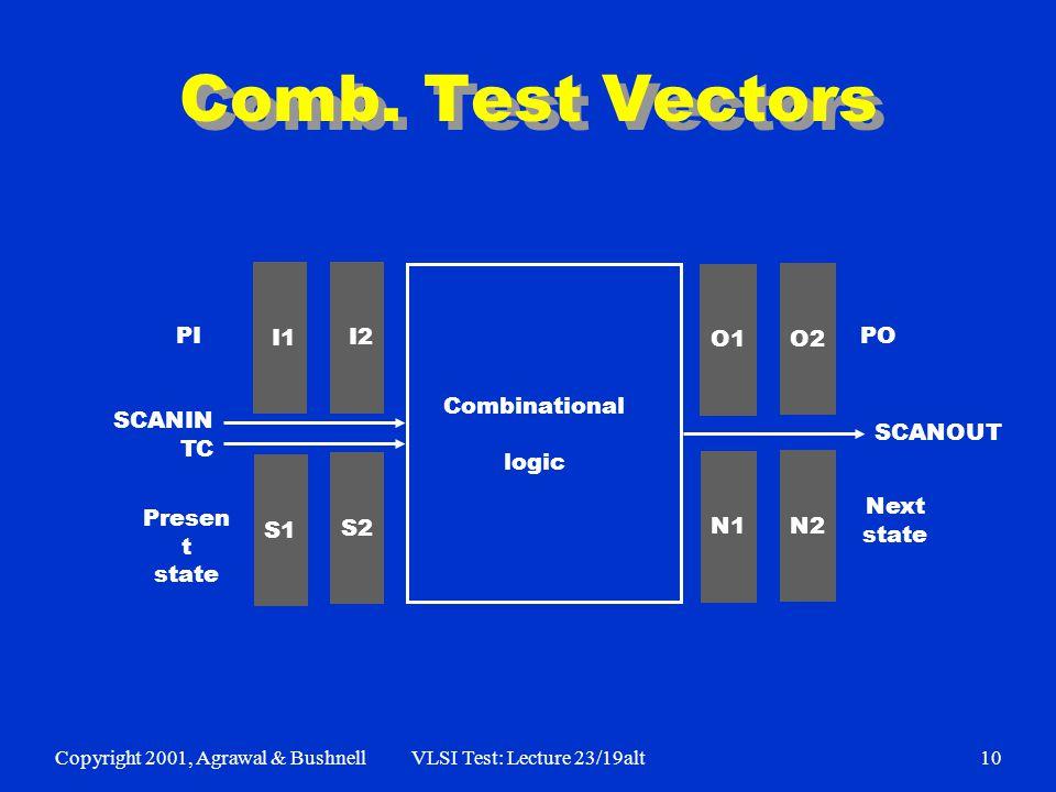 Copyright 2001, Agrawal & BushnellVLSI Test: Lecture 23/19alt10 Comb.