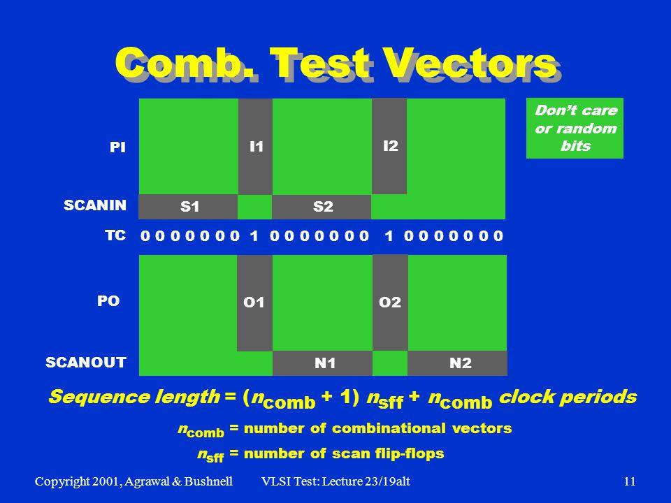 Copyright 2001, Agrawal & BushnellVLSI Test: Lecture 23/19alt11 Comb. Test Vectors I2 I1 O1 O2 PI PO SCANIN SCANOUT S1 S2 N1 N2 0 0 0 0 0 0 0 1 0 0 0